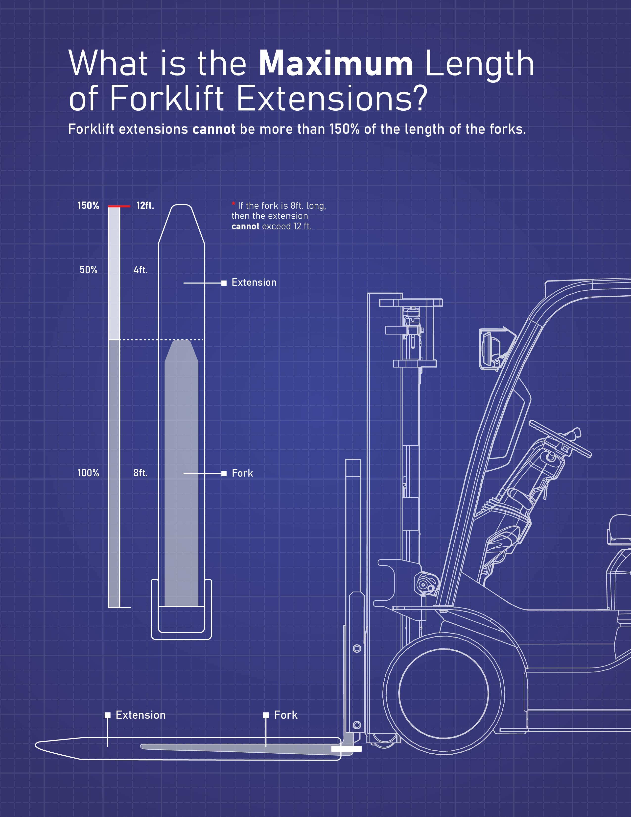 What is the maximum length of Forklift Extensions?